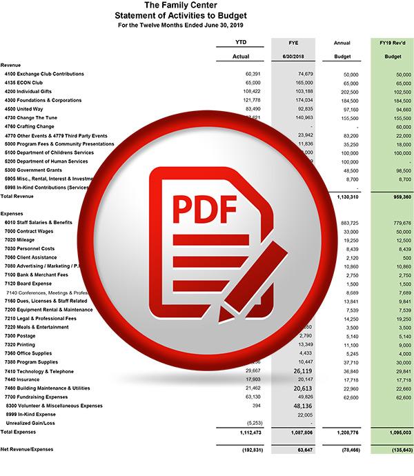 June 2019 Condensed FinancialsPDF